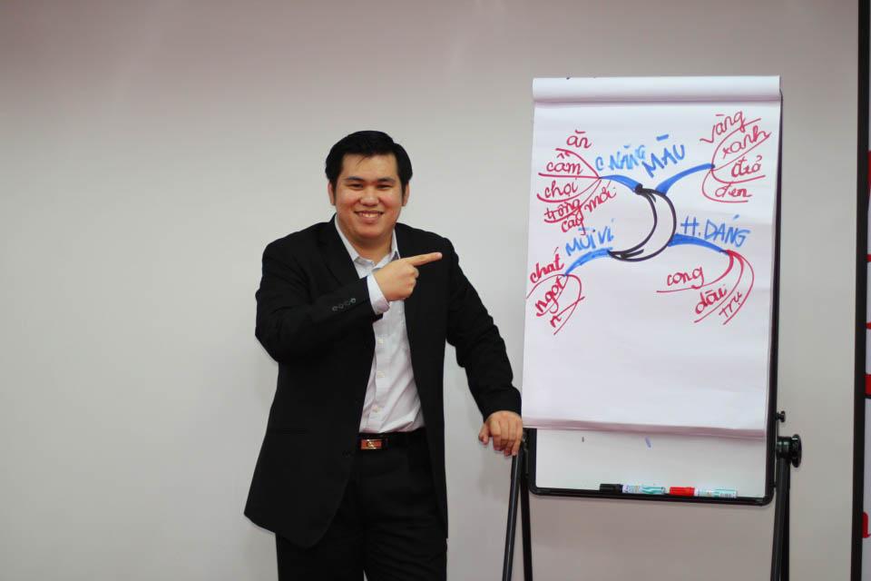Top 15 diễn giả nổi tiếng nhất Việt Nam hiện nay